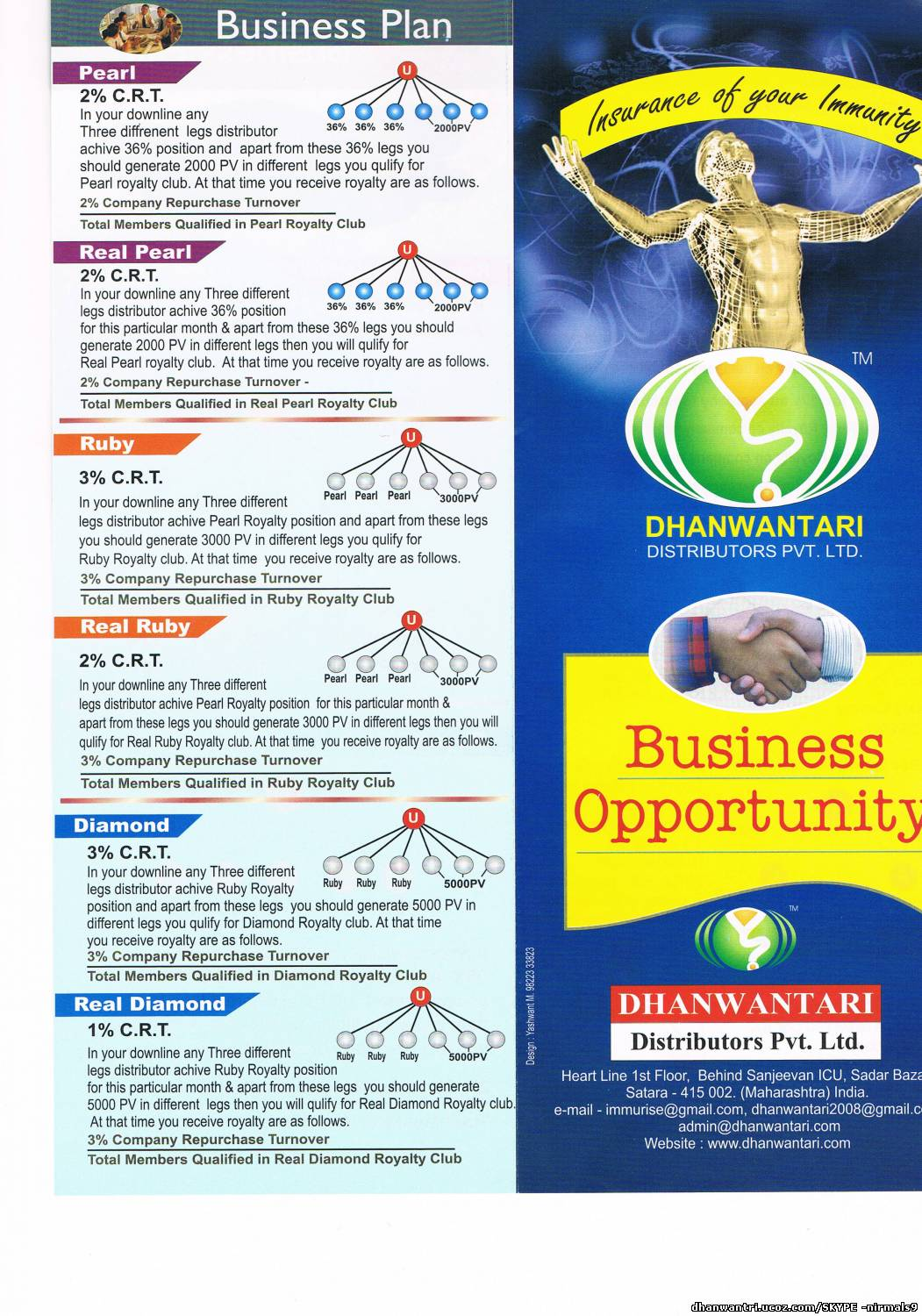 dhanwantari distributors business plan